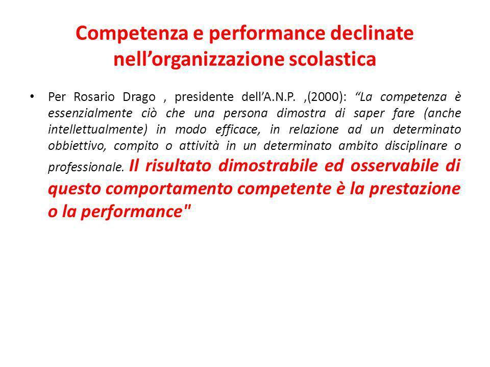 Competenza e performance declinate nellorganizzazione scolastica Per Rosario Drago, presidente dellA.N.P.,(2000): La competenza è essenzialmente ciò c
