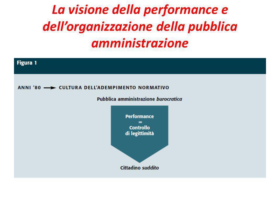 La visione della performance e dellorganizzazione della pubblica amministrazione