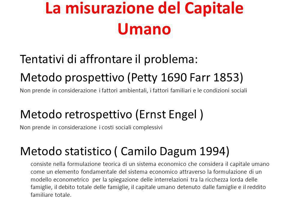 La misurazione del Capitale Umano Tentativi di affrontare il problema: Metodo prospettivo (Petty 1690 Farr 1853) Non prende in considerazione i fattor