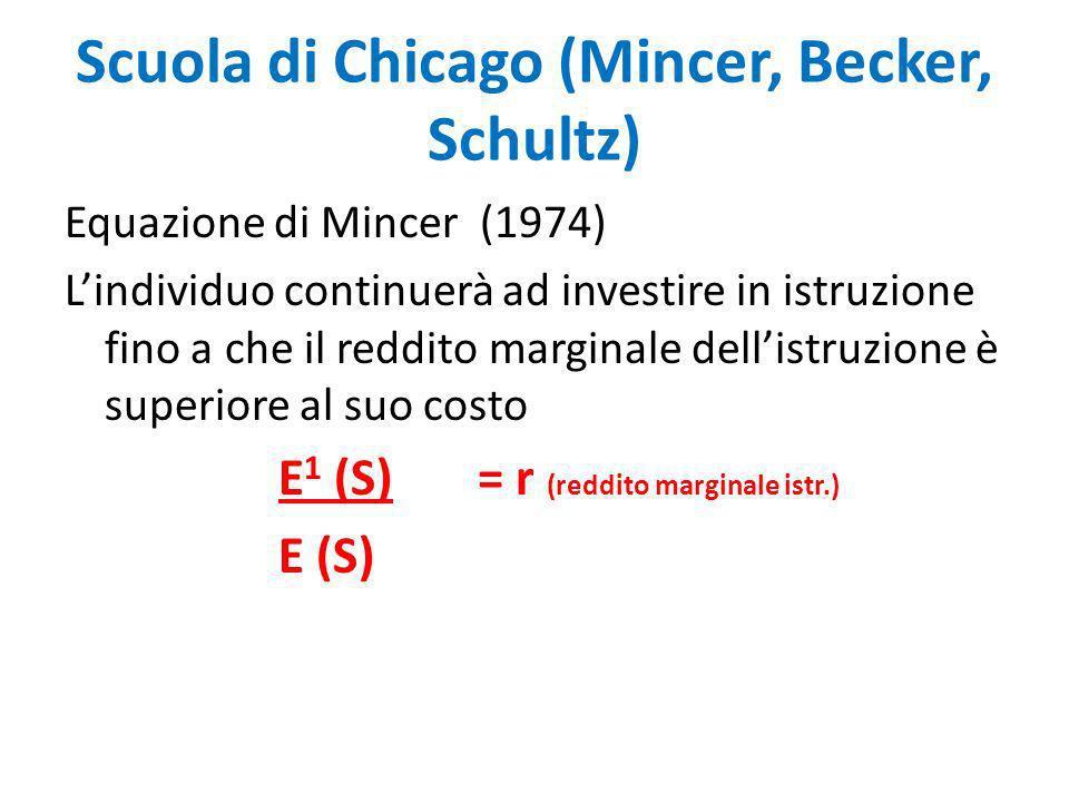 Scuola di Chicago (Mincer, Becker, Schultz) Equazione di Mincer (1974) Lindividuo continuerà ad investire in istruzione fino a che il reddito marginal
