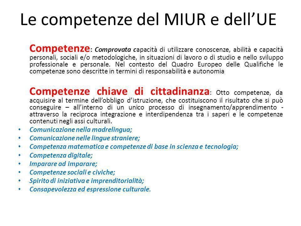 Le competenze del MIUR e dellUE Competenze : Comprovata capacità di utilizzare conoscenze, abilità e capacità personali, sociali e/o metodologiche, in