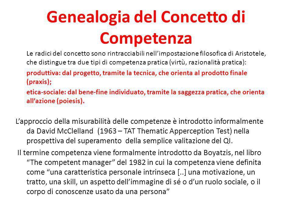 Genealogia del Concetto di Competenza Le radici del concetto sono rintracciabili nellimpostazione filosofica di Aristotele, che distingue tra due tipi