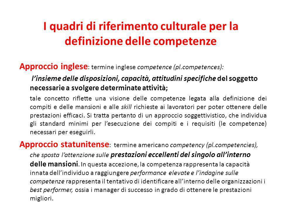 I quadri di riferimento culturale per la definizione delle competenze Approccio inglese : termine inglese competence (pl.competences): linsieme delle