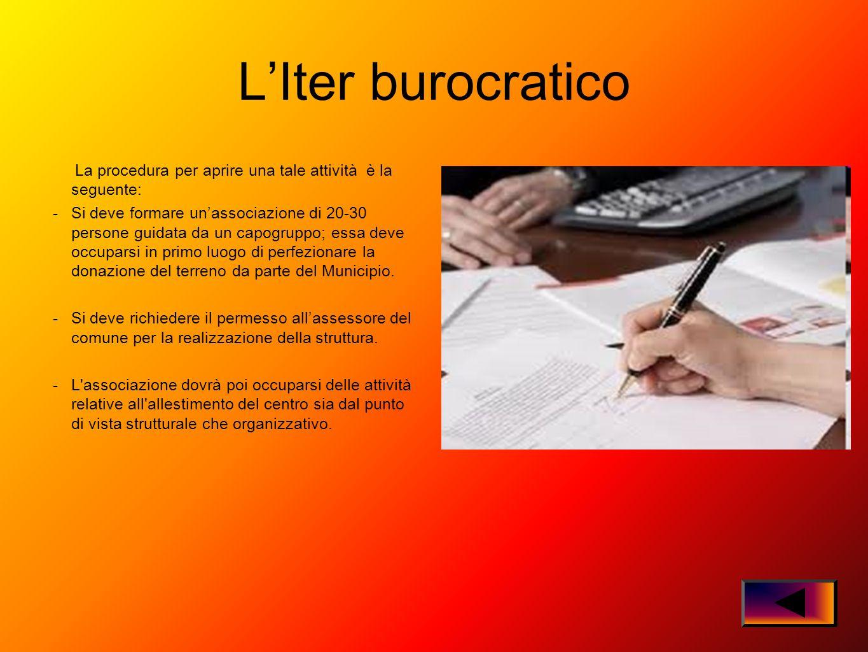LIter burocratico La procedura per aprire una tale attività è la seguente: -Si deve formare unassociazione di 20-30 persone guidata da un capogruppo;