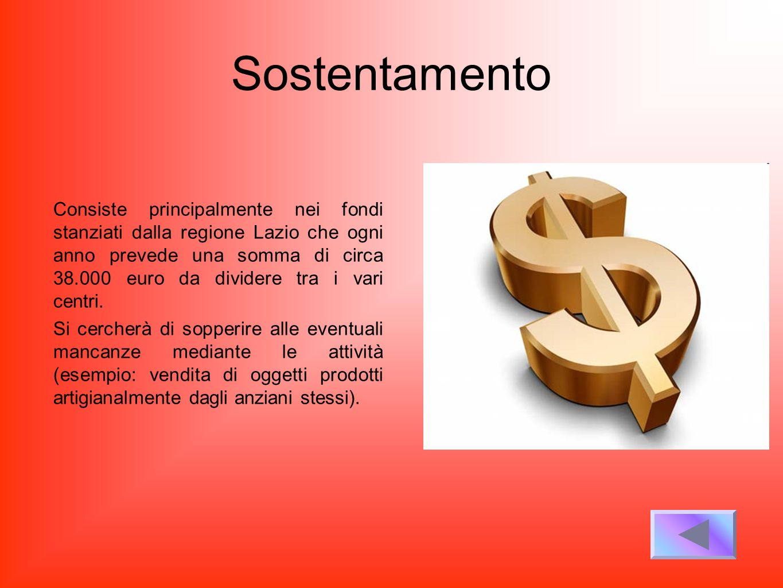 Sostentamento Consiste principalmente nei fondi stanziati dalla regione Lazio che ogni anno prevede una somma di circa 38.000 euro da dividere tra i v
