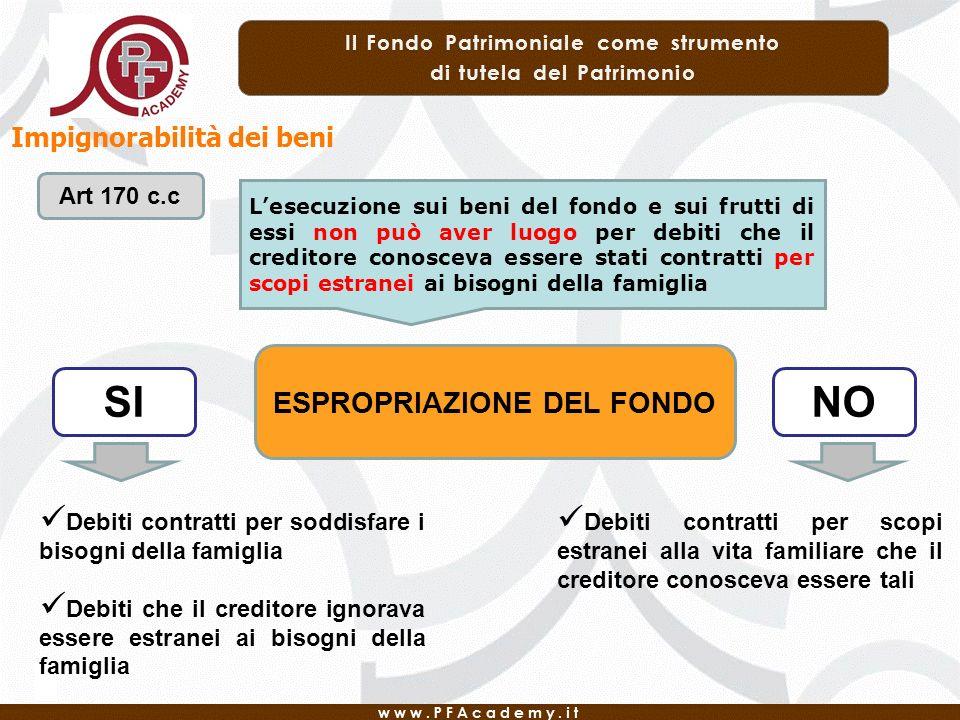 ESPROPRIAZIONE DEL FONDO Art 170 c.c Lesecuzione sui beni del fondo e sui frutti di essi non può aver luogo per debiti che il creditore conosceva esse