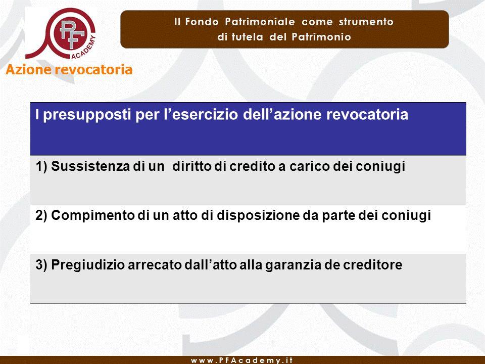 I presupposti per lesercizio dellazione revocatoria 1) Sussistenza di un diritto di credito a carico dei coniugi 2) Compimento di un atto di disposizi