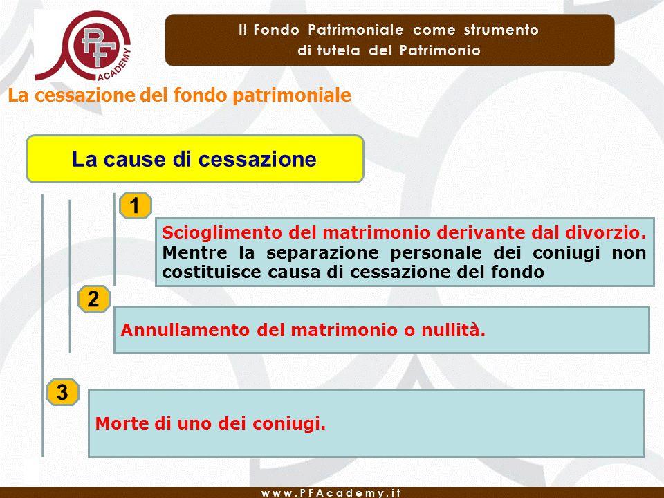 La cessazione del fondo patrimoniale La cause di cessazione Scioglimento del matrimonio derivante dal divorzio.