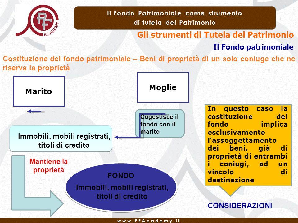Gli strumenti di Tutela del Patrimonio Il Fondo patrimoniale Costituzione del fondo patrimoniale – Beni di proprietà di un solo coniuge che ne riserva
