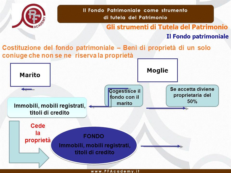 Se accetta diviene proprietaria del 50% Gli strumenti di Tutela del Patrimonio Il Fondo patrimoniale Costituzione del fondo patrimoniale – Beni di pro