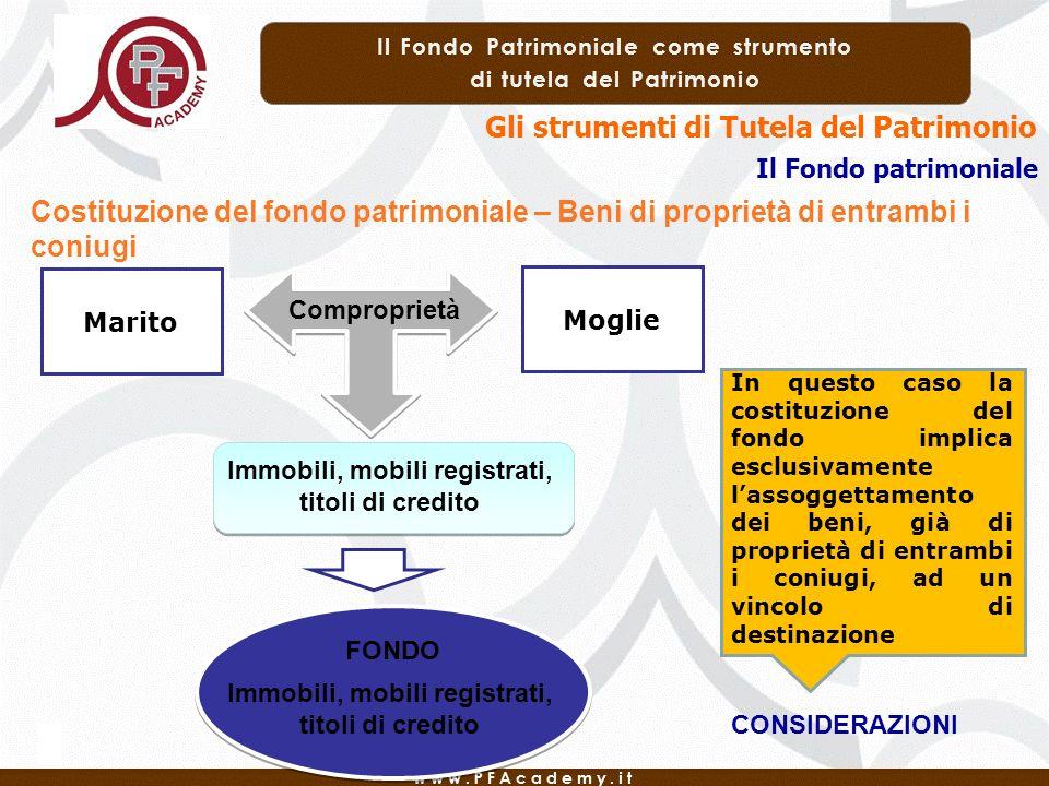Gli strumenti di Tutela del Patrimonio Il Fondo patrimoniale Costituzione del fondo patrimoniale – Beni di proprietà di entrambi i coniugi Marito Mogl