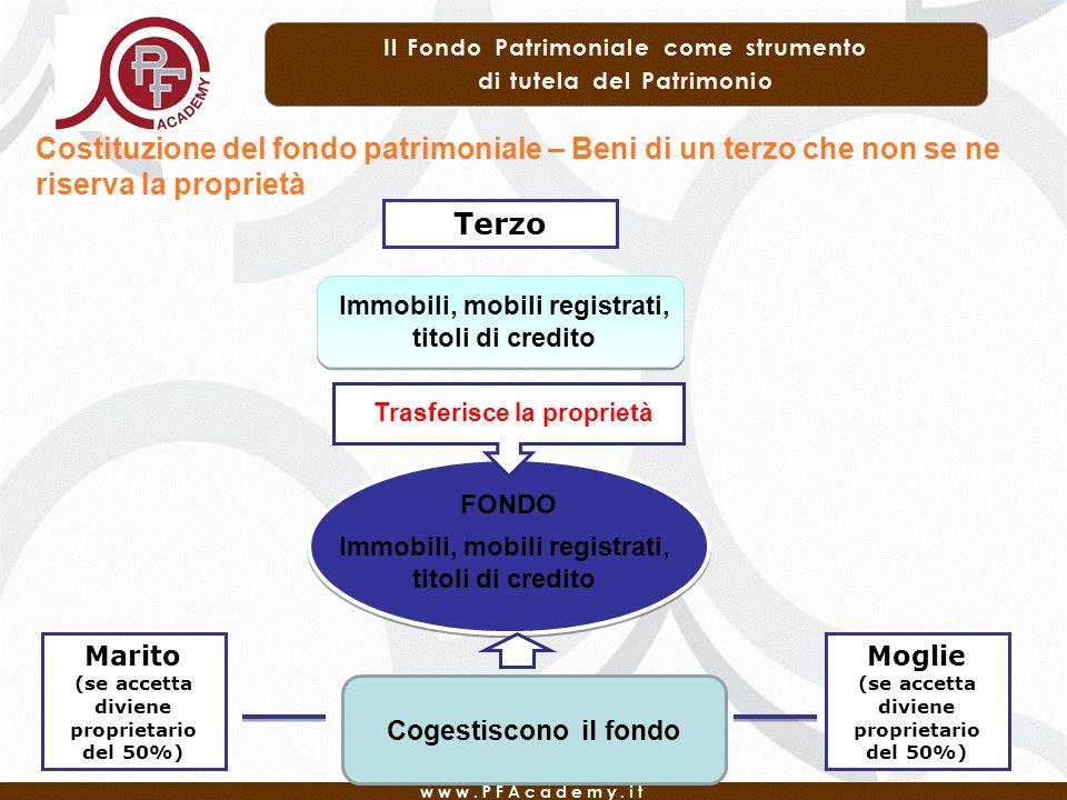 Costituzione del fondo patrimoniale – Beni di un terzo che non se ne riserva la proprietà Terzo Immobili, mobili registrati, titoli di credito FONDO T