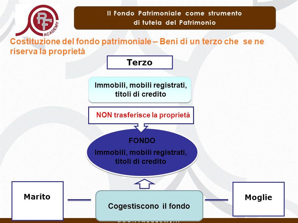 Costituzione del fondo patrimoniale – Beni di un terzo che se ne riserva la proprietà Terzo Immobili, mobili registrati, titoli di credito FONDO NON t