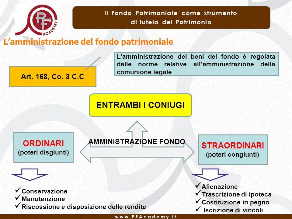 Lamministrazione del fondo patrimoniale Art. 168, Co. 3 C.C Lamministrazione dei beni del fondo è regolata dalle norme relative allamministrazione del