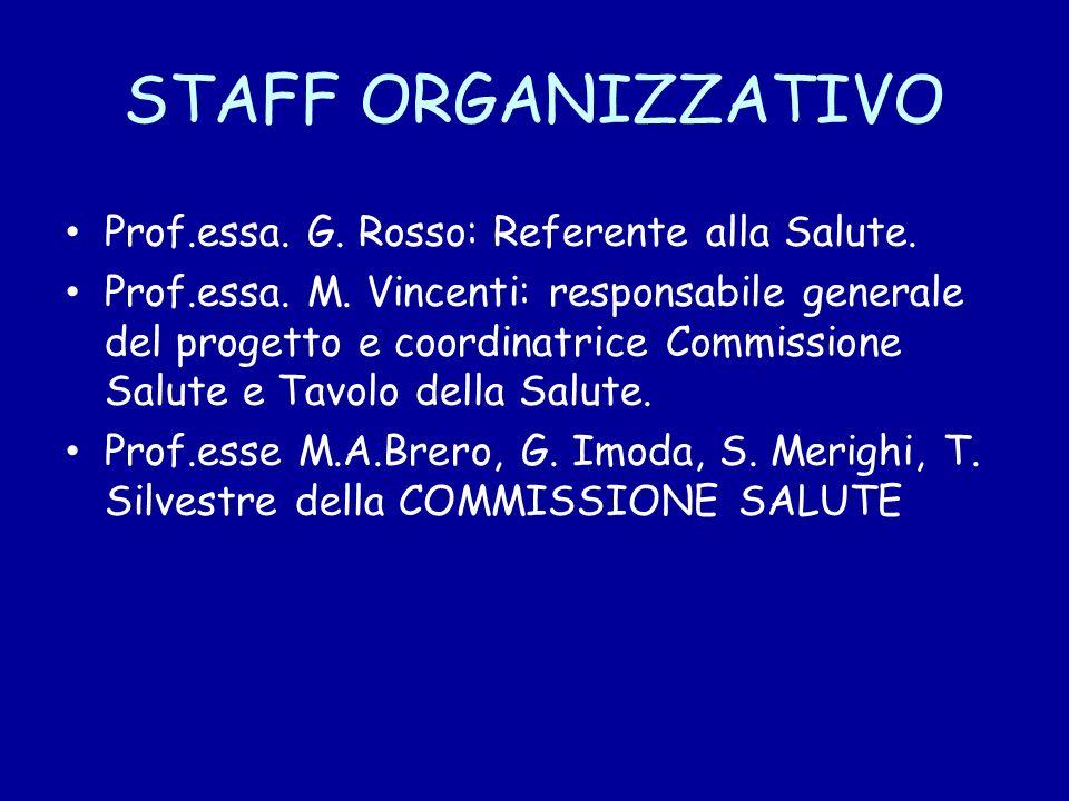 STAFF ORGANIZZATIVO Prof.essa. G. Rosso: Referente alla Salute. Prof.essa. M. Vincenti: responsabile generale del progetto e coordinatrice Commissione