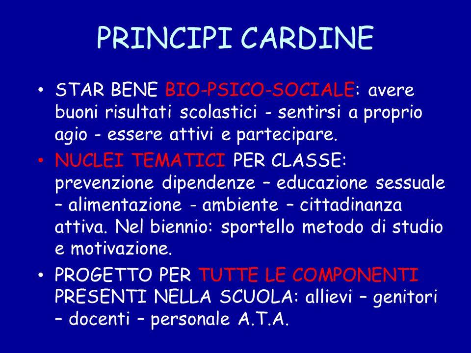 PRINCIPI CARDINE STAR BENE BIO-PSICO-SOCIALE: avere buoni risultati scolastici - sentirsi a proprio agio - essere attivi e partecipare. NUCLEI TEMATIC