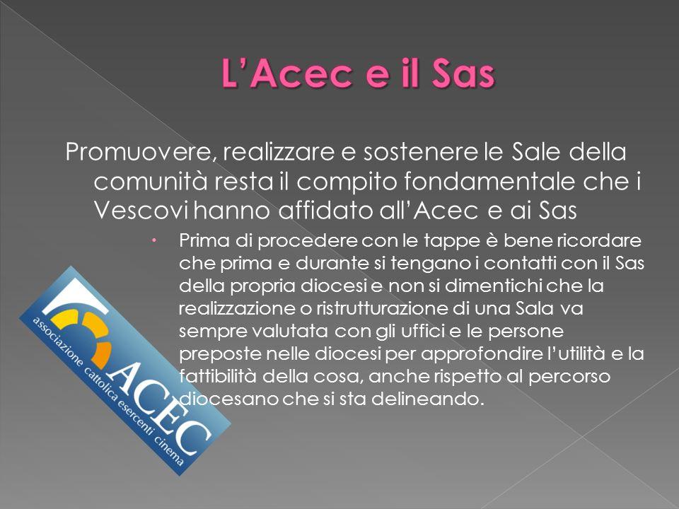 Promuovere, realizzare e sostenere le Sale della comunità resta il compito fondamentale che i Vescovi hanno affidato allAcec e ai Sas Prima di procede