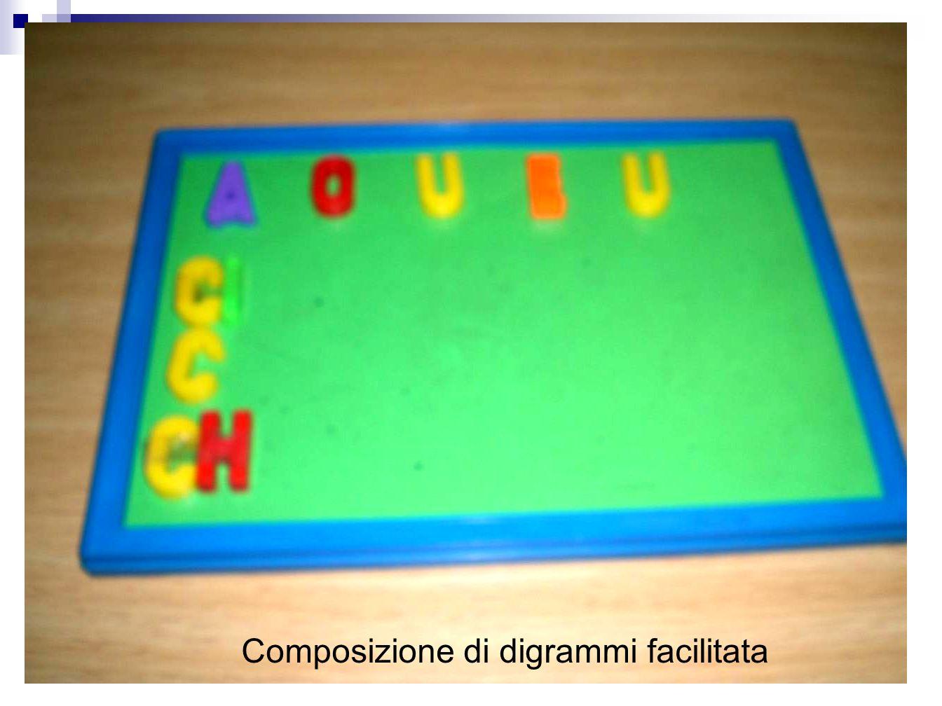 18 Composizione di digrammi facilitata