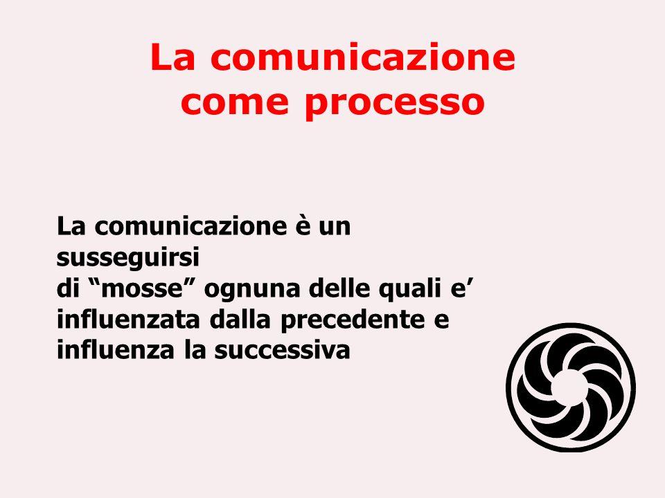 La comunicazione come processo La comunicazione è un susseguirsi di mosse ognuna delle quali e influenzata dalla precedente e influenza la successiva