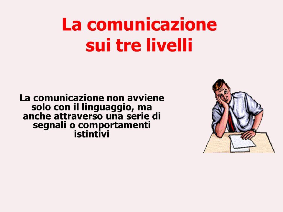 La comunicazione sui tre livelli La comunicazione non avviene solo con il linguaggio, ma anche attraverso una serie di segnali o comportamenti istinti