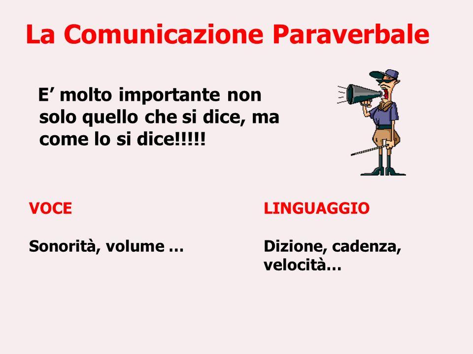 La Comunicazione Paraverbale VOCE Sonorità, volume … LINGUAGGIO Dizione, cadenza, velocità… E molto importante non solo quello che si dice, ma come lo