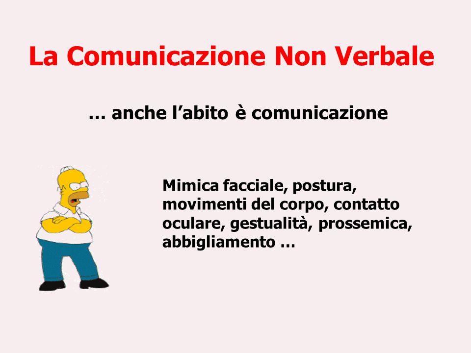 La Comunicazione Non Verbale Mimica facciale, postura, movimenti del corpo, contatto oculare, gestualità, prossemica, abbigliamento … … anche labito è