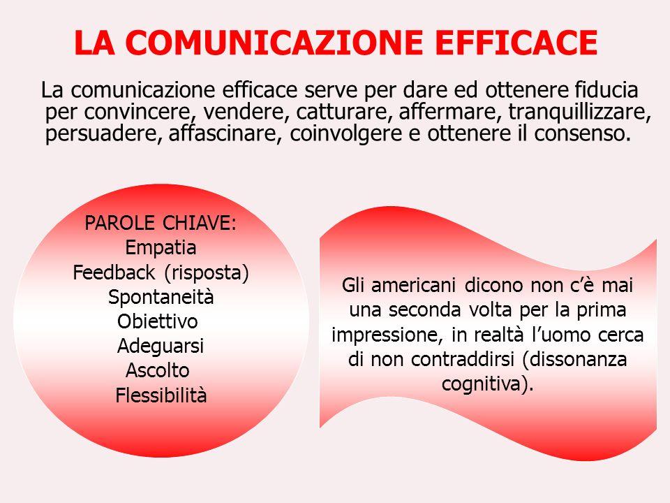 LA COMUNICAZIONE EFFICACE La comunicazione efficace serve per dare ed ottenere fiducia per convincere, vendere, catturare, affermare, tranquillizzare,