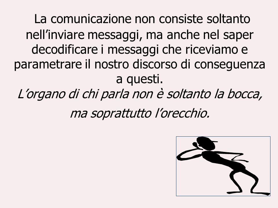La comunicazione non consiste soltanto nellinviare messaggi, ma anche nel saper decodificare i messaggi che riceviamo e parametrare il nostro discorso