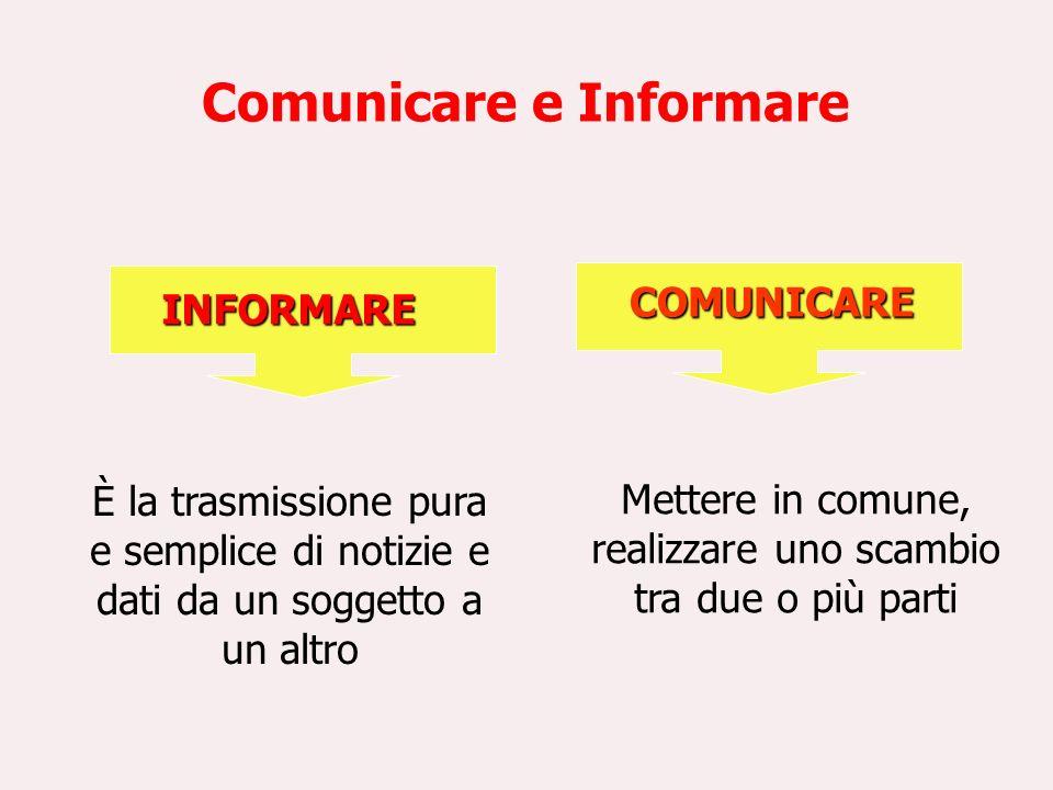 Comunicare e Informare È la trasmissione pura e semplice di notizie e dati da un soggetto a un altro COMUNICARE Mettere in comune, realizzare uno scam