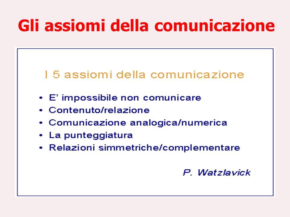 Primo assioma … È impossibile non comunicare: qualsiasi interazione umana è una forma di comunicazione.