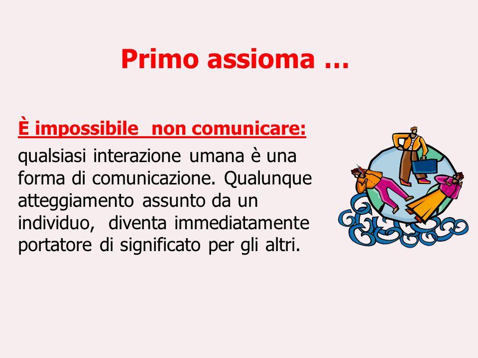 Primo assioma … È impossibile non comunicare: qualsiasi interazione umana è una forma di comunicazione. Qualunque atteggiamento assunto da un individu
