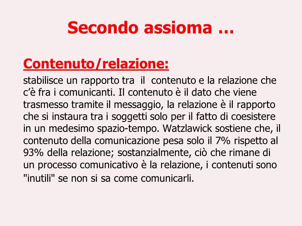 Secondo assioma … Contenuto/relazione: stabilisce un rapporto tra il contenuto e la relazione che cè fra i comunicanti. Il contenuto è il dato che vie