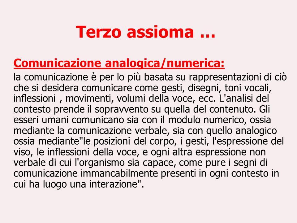 Terzo assioma … Comunicazione analogica/numerica: la comunicazione è per lo più basata su rappresentazioni di ciò che si desidera comunicare come gest