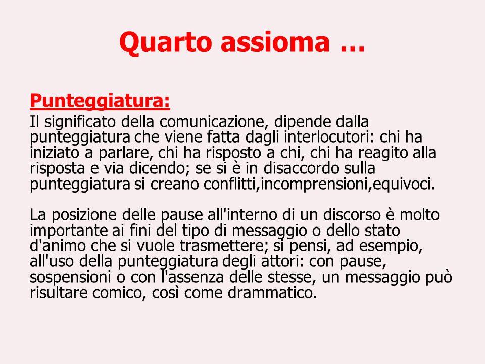 Quarto assioma … Punteggiatura: Il significato della comunicazione, dipende dalla punteggiatura che viene fatta dagli interlocutori: chi ha iniziato a