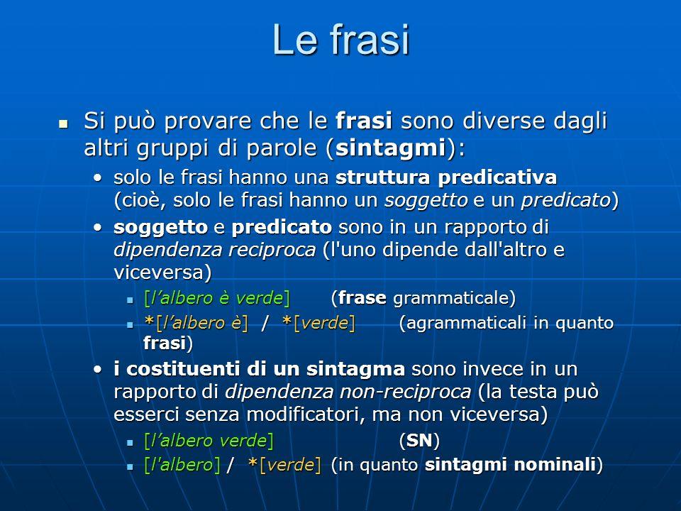 Le frasi Si può provare che le frasi sono diverse dagli altri gruppi di parole (sintagmi): Si può provare che le frasi sono diverse dagli altri gruppi