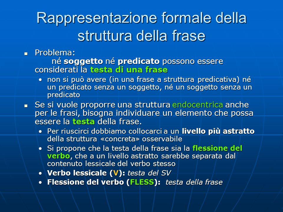 Rappresentazione formale della struttura della frase Problema: né soggetto né predicato possono essere considerati la testa di una frase Problema: né