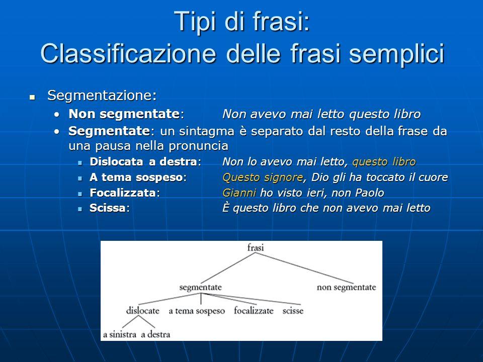 Tipi di frasi: Classificazione delle frasi semplici Segmentazione: Segmentazione: Non segmentate: Non avevo mai letto questo libroNon segmentate: Non