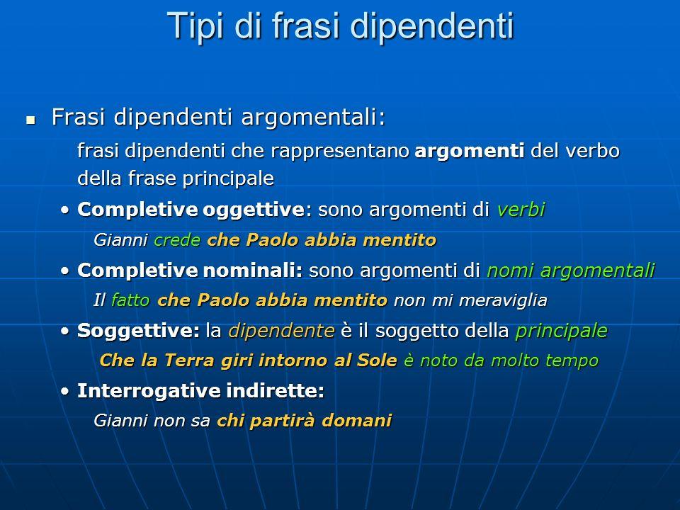 Tipi di frasi dipendenti Frasi dipendenti argomentali: Frasi dipendenti argomentali: frasi dipendenti che rappresentano argomenti del verbo della fras