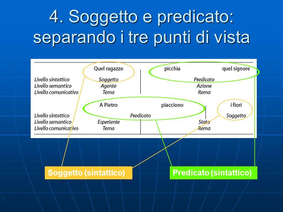 4. Soggetto e predicato: separando i tre punti di vista Soggetto (sintattico)Predicato (sintattico)