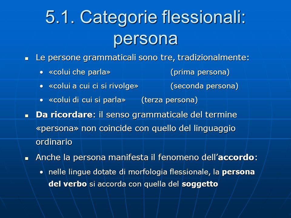 5.1. Categorie flessionali: persona Le persone grammaticali sono tre, tradizionalmente: Le persone grammaticali sono tre, tradizionalmente: «colui che