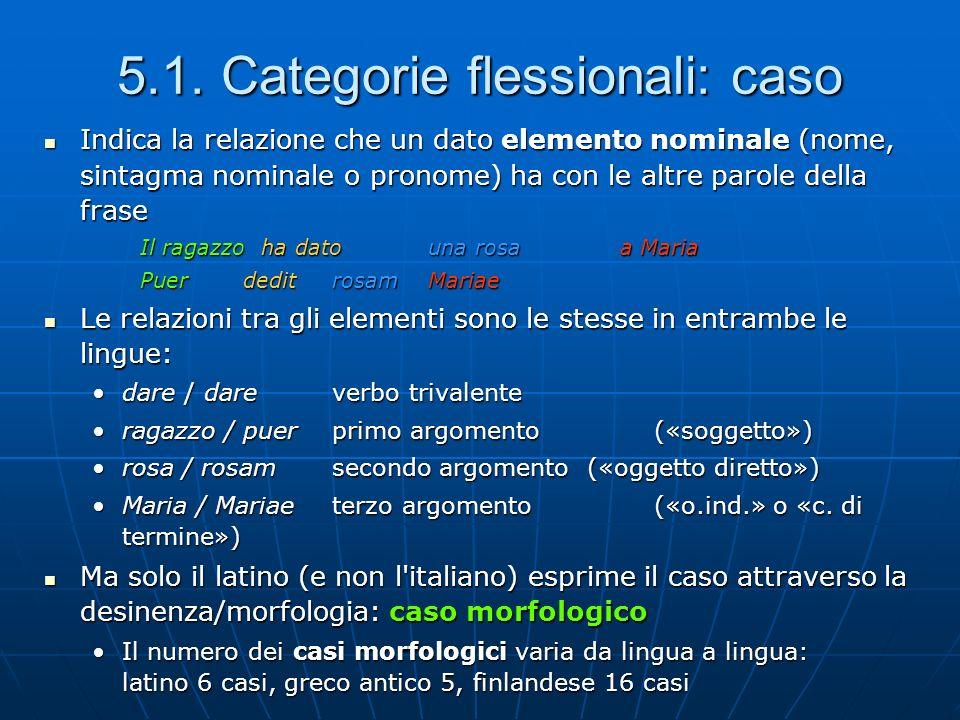 5.1. Categorie flessionali: caso Indica la relazione che un dato elemento nominale (nome, sintagma nominale o pronome) ha con le altre parole della fr