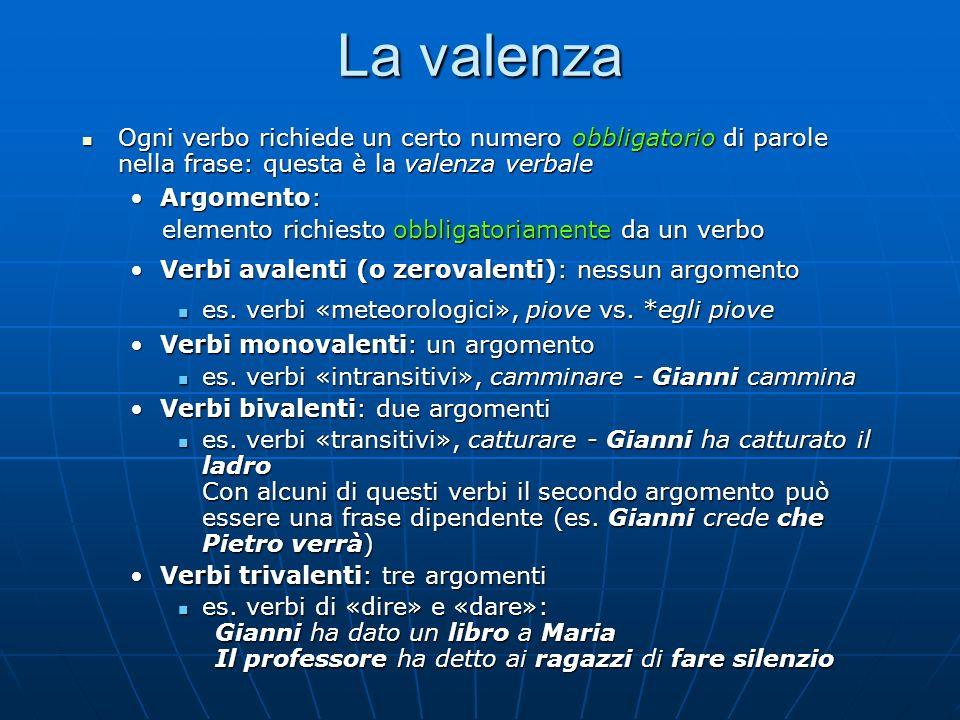 La valenza Ogni verbo richiede un certo numero obbligatorio di parole nella frase: questa è la valenza verbale Ogni verbo richiede un certo numero obb
