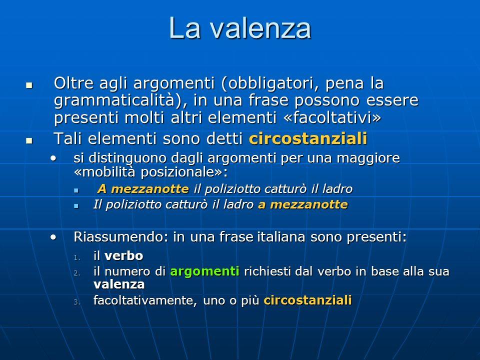 La valenza Oltre agli argomenti (obbligatori, pena la grammaticalità), in una frase possono essere presenti molti altri elementi «facoltativi» Oltre a