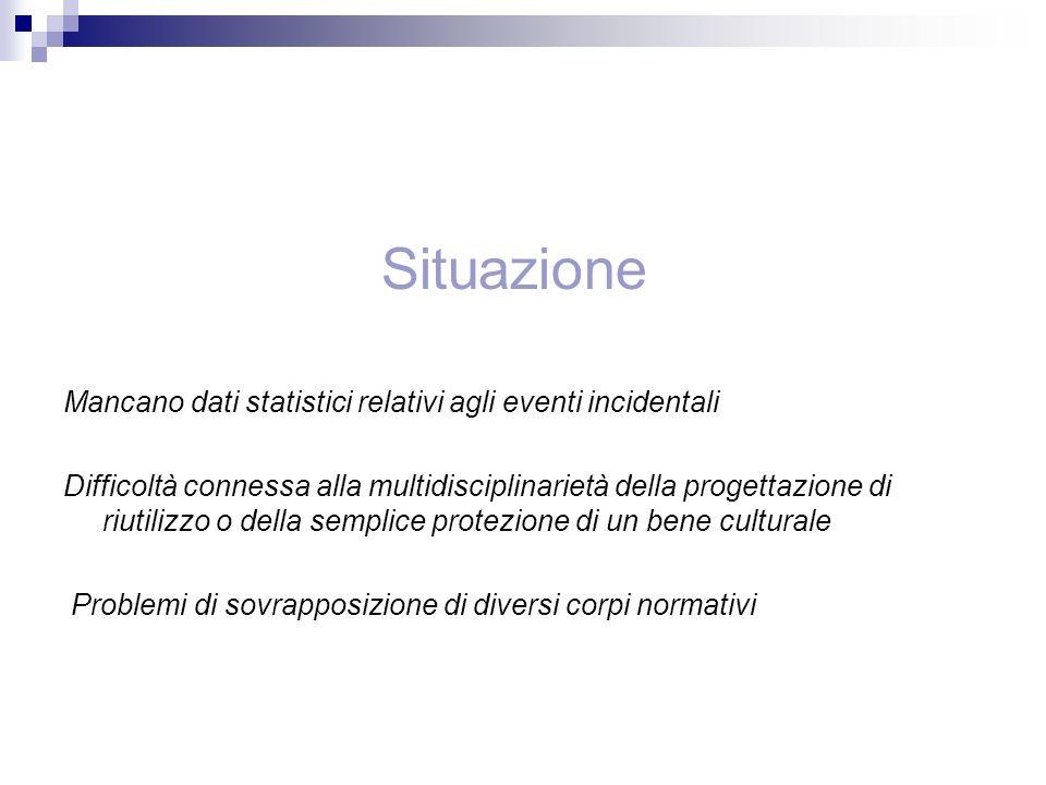 Situazione Mancano dati statistici relativi agli eventi incidentali Difficoltà connessa alla multidisciplinarietà della progettazione di riutilizzo o