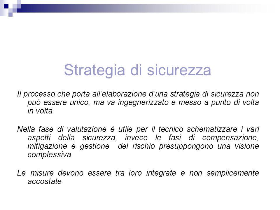 Strategia di sicurezza Il processo che porta allelaborazione duna strategia di sicurezza non può essere unico, ma va ingegnerizzato e messo a punto di