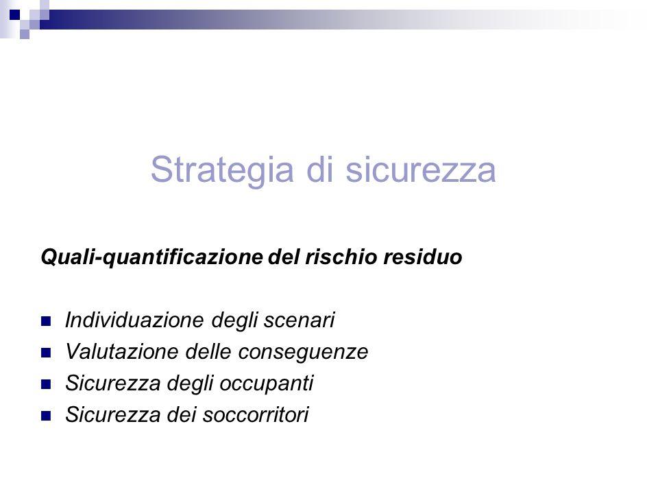 Strategia di sicurezza Quali-quantificazione del rischio residuo Individuazione degli scenari Valutazione delle conseguenze Sicurezza degli occupanti