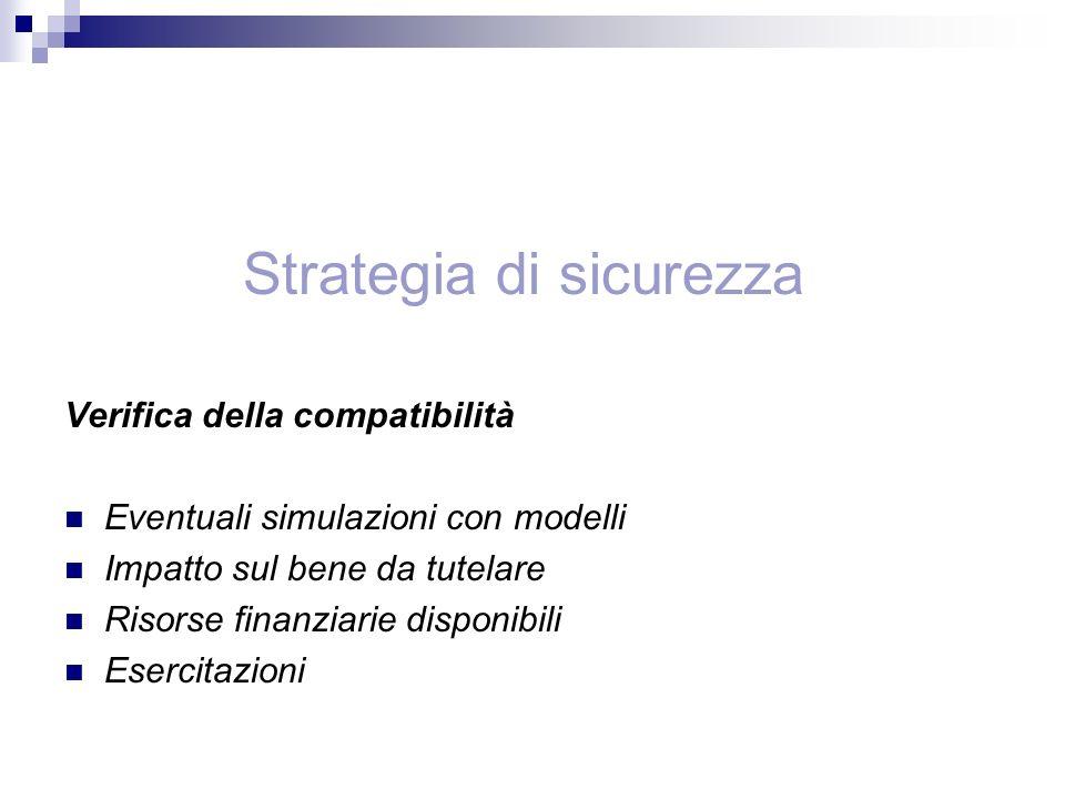 Strategia di sicurezza Verifica della compatibilità Eventuali simulazioni con modelli Impatto sul bene da tutelare Risorse finanziarie disponibili Ese
