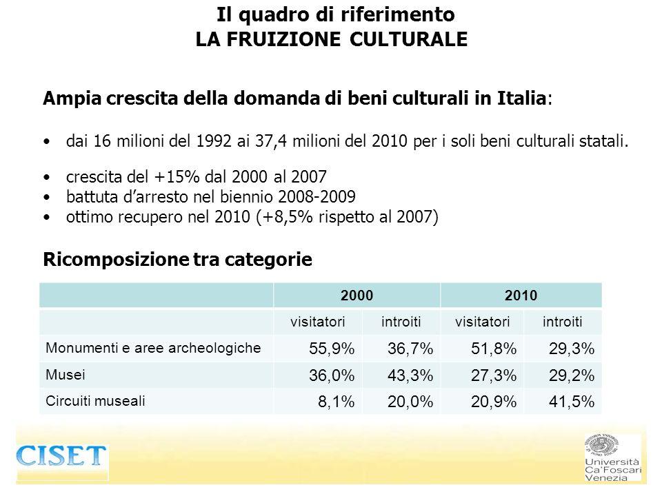 Ampia crescita della domanda di beni culturali in Italia: dai 16 milioni del 1992 ai 37,4 milioni del 2010 per i soli beni culturali statali.