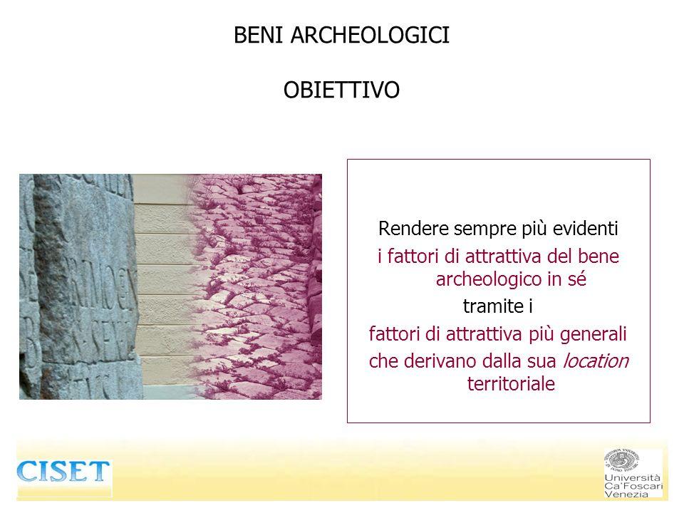 BENI ARCHEOLOGICI OBIETTIVO Rendere sempre più evidenti i fattori di attrattiva del bene archeologico in sé tramite i fattori di attrattiva più generali che derivano dalla sua location territoriale