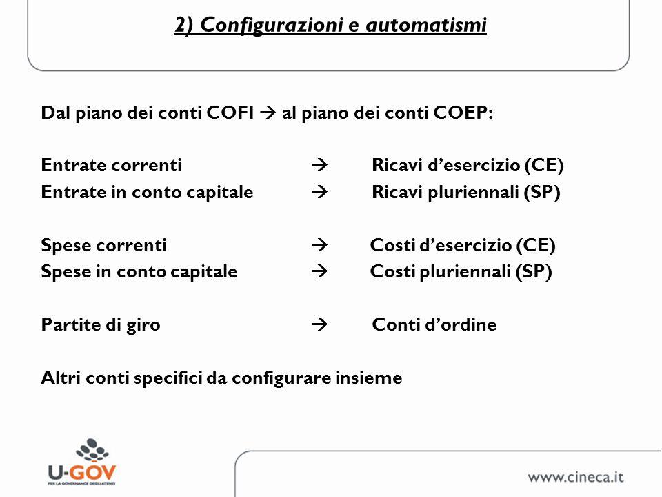 2) Configurazioni e automatismi Dal piano dei conti COFI al piano dei conti COEP: Entrate correnti Ricavi desercizio (CE) Entrate in conto capitale Ri